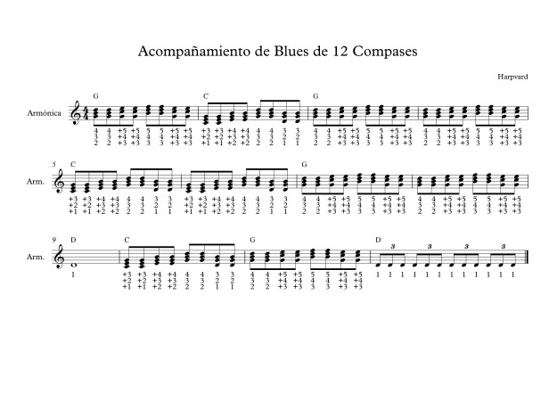 Harpvard - Partitura acomp blues 12 compases